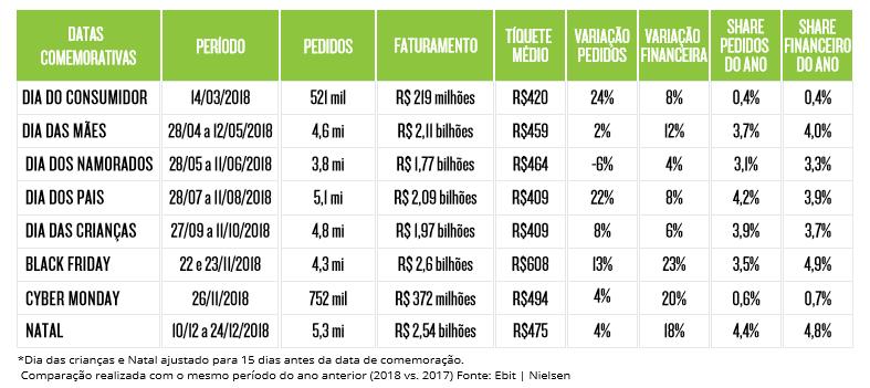 MINICURSO DE FACEBOOK ADS PARA NEGÓCIO